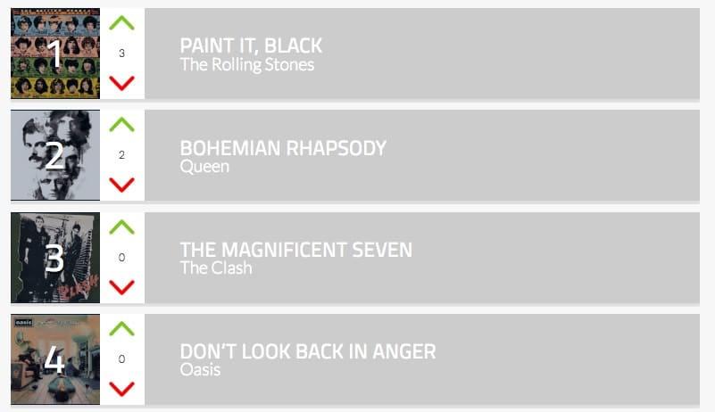 Top 10 énormes titres rock britanniques